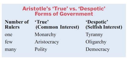 a comparison of hobbes and locke in government system View notes - essay-the state of nature, a comparison and evaluation of hobbes and locke from phil 008 at upenn troy hernandez phil 8 social contract first essay.
