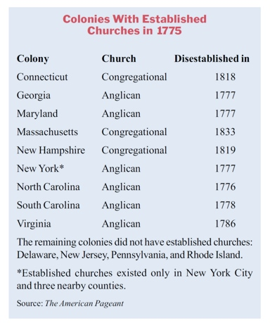 churches1775.jpg
